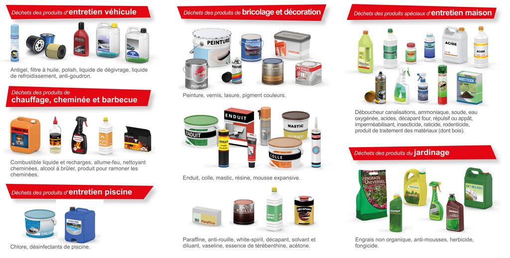 Familles de produits depliant light3
