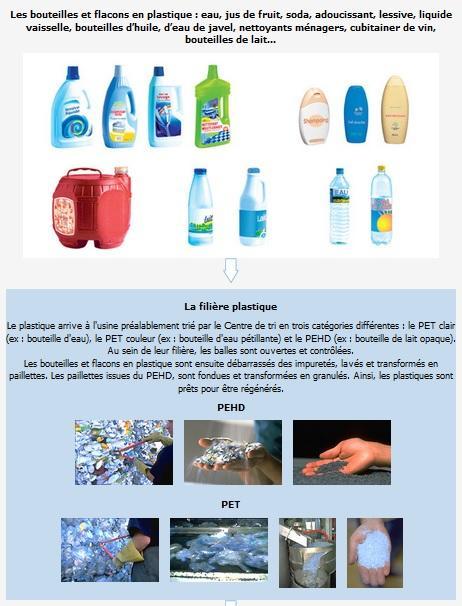 Plastiques 1